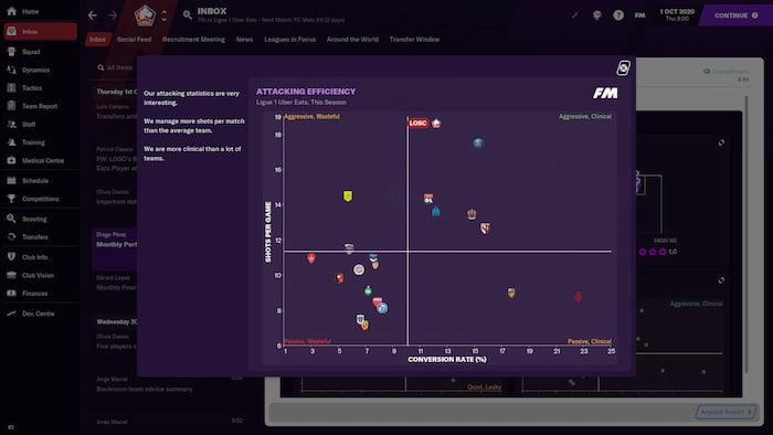 Download game quản lý bóng đá Football Manager 2021 miễn phí cho PC